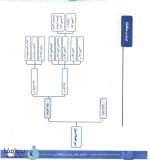 دانلود کتاب پول ارز و بانکداری مهناز رضازاده رشته اقتصاد ناشر پیام دانشگاهی pdf-1