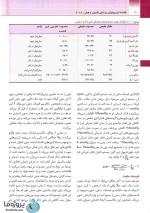 دانلود ترجمه فارسی فیزیولوژی پزشکی گایتون/هال 2016 بصورت pdf-1