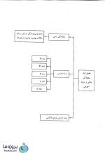 دانلود کامل کتاب طراحی الگوریتم حمیدرضا مقسمی به همراه جواب تست های هر فصل pdf-1