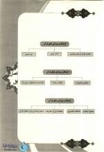 دانلود نمونه سوالات تفسیر موضوعی قرآن کریم + خلاصه درس و سوالات آزمون-1